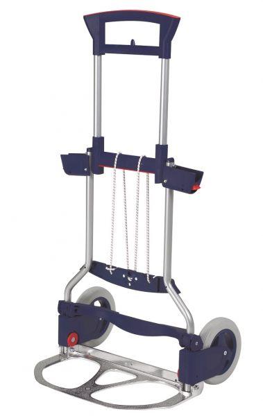 RuXXac-cart Business